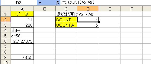 COUNT関数