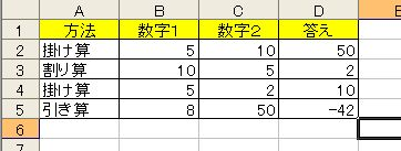 Select Caseステートメント