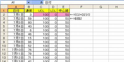 管理図のデータ
